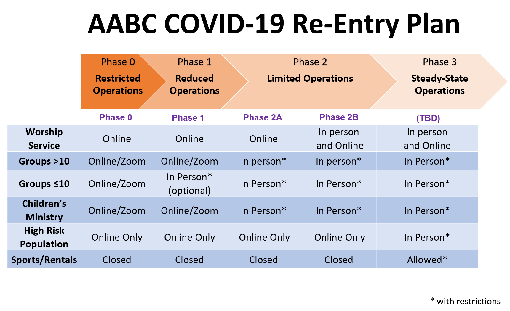 AABC Re-Entry Plan (12-17-2020).PNG