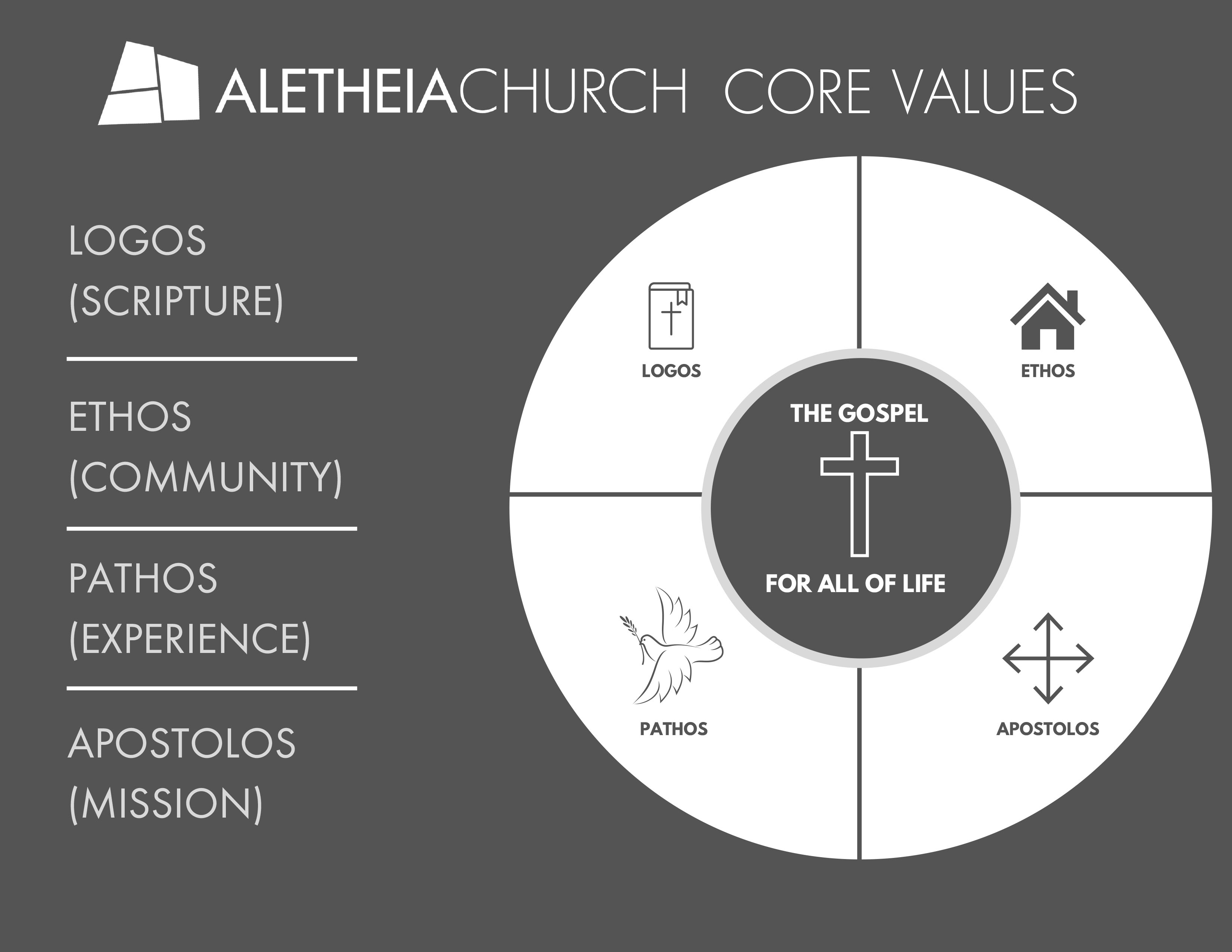 core-values-updated-2-1
