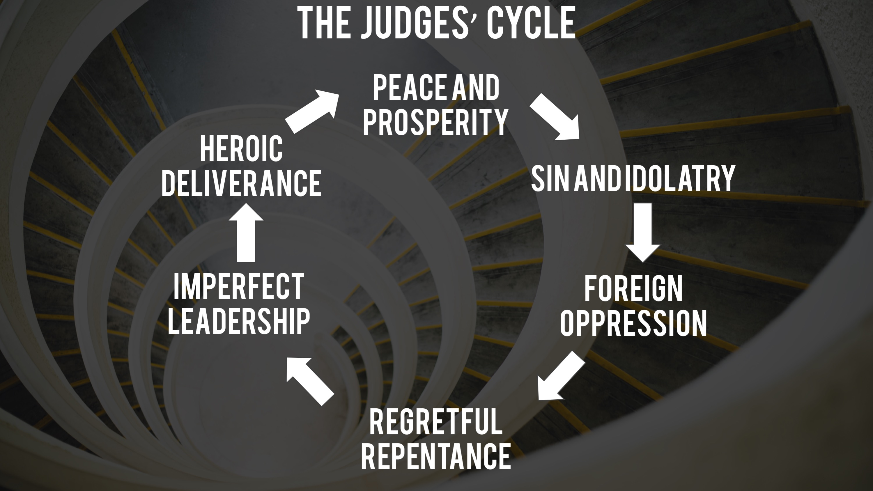 Judges Cycle