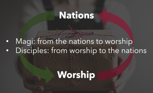 nations.worship