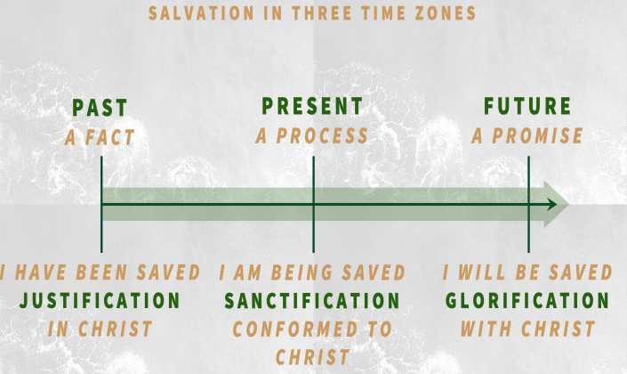 salvation.three.time.zones