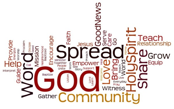 Purpose-of-the-Church-Wordle