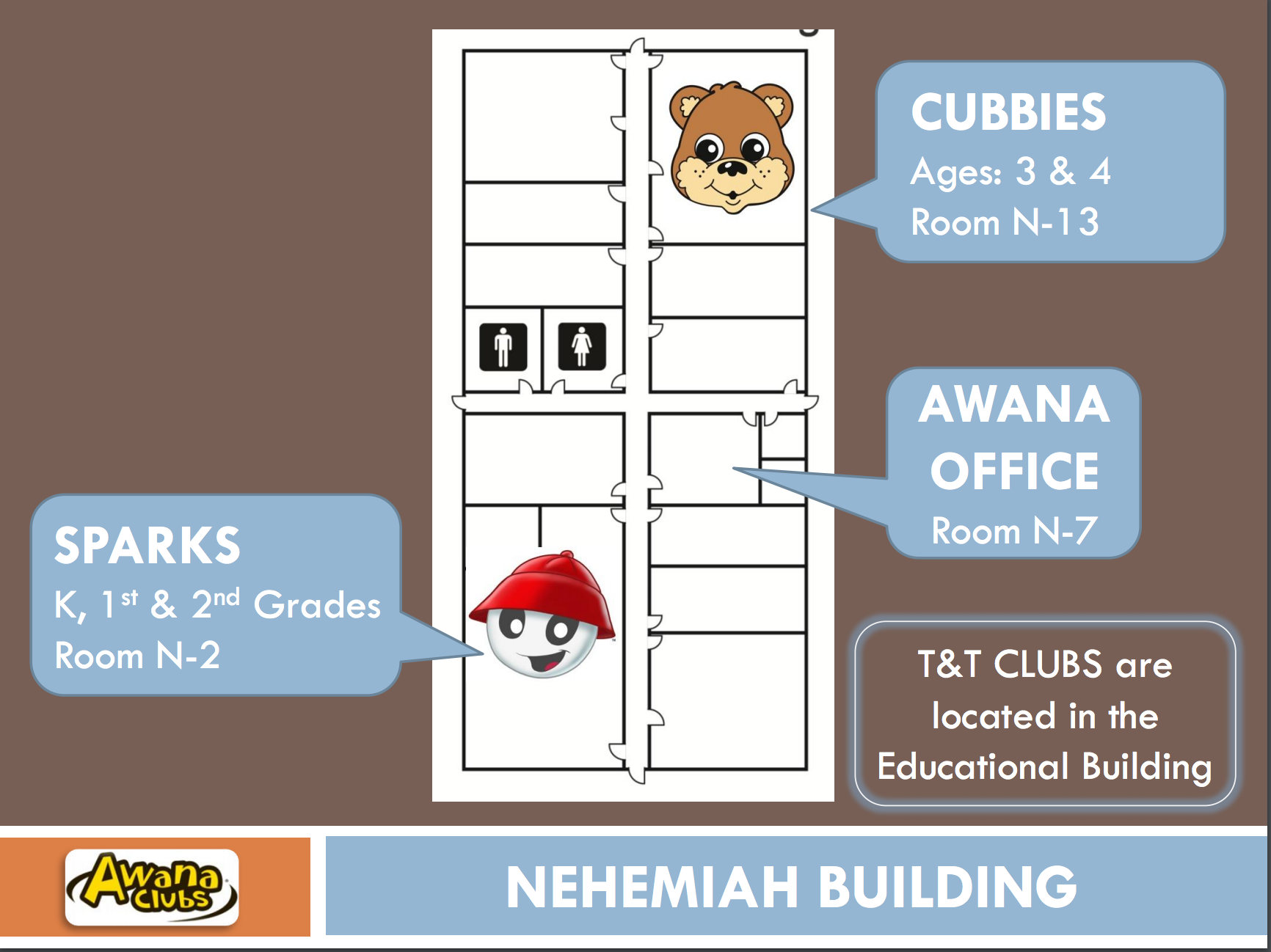 Cubbies map