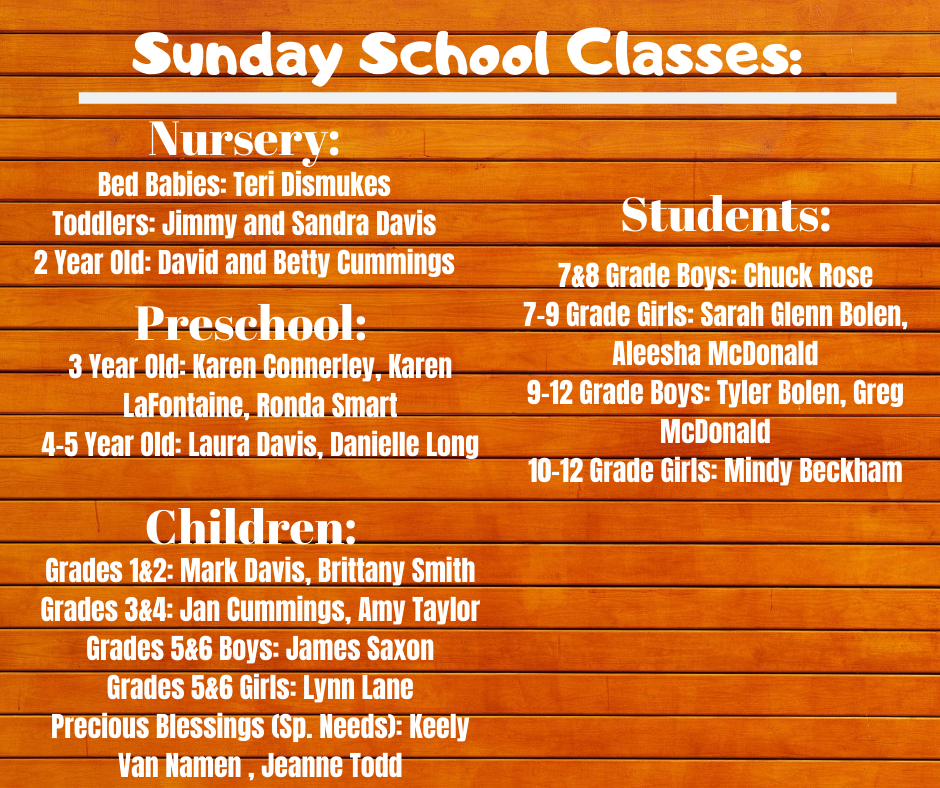 2020 Sunday School Classes kids 1_