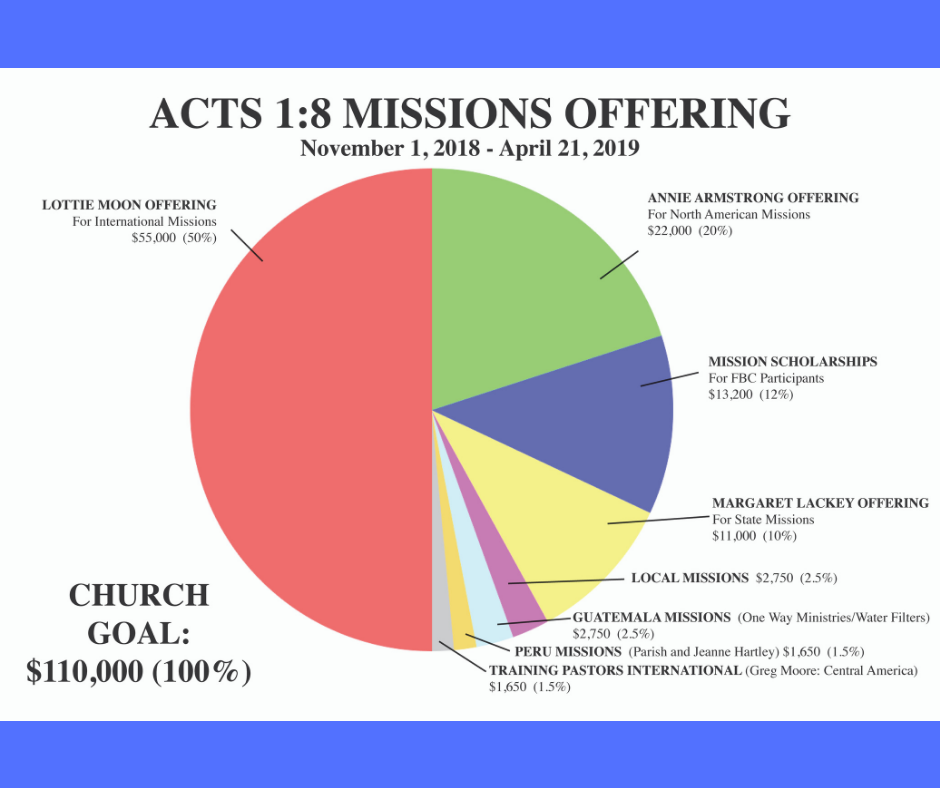 Acts 1_8 2019