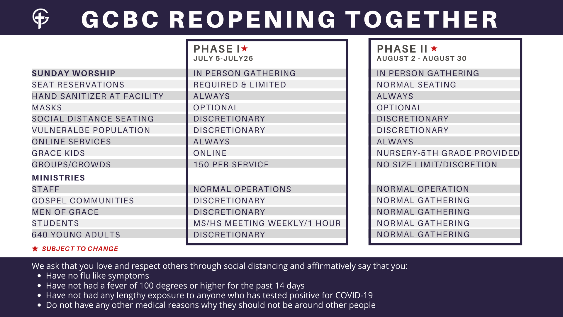 GCBC REOPENING TOGETHER