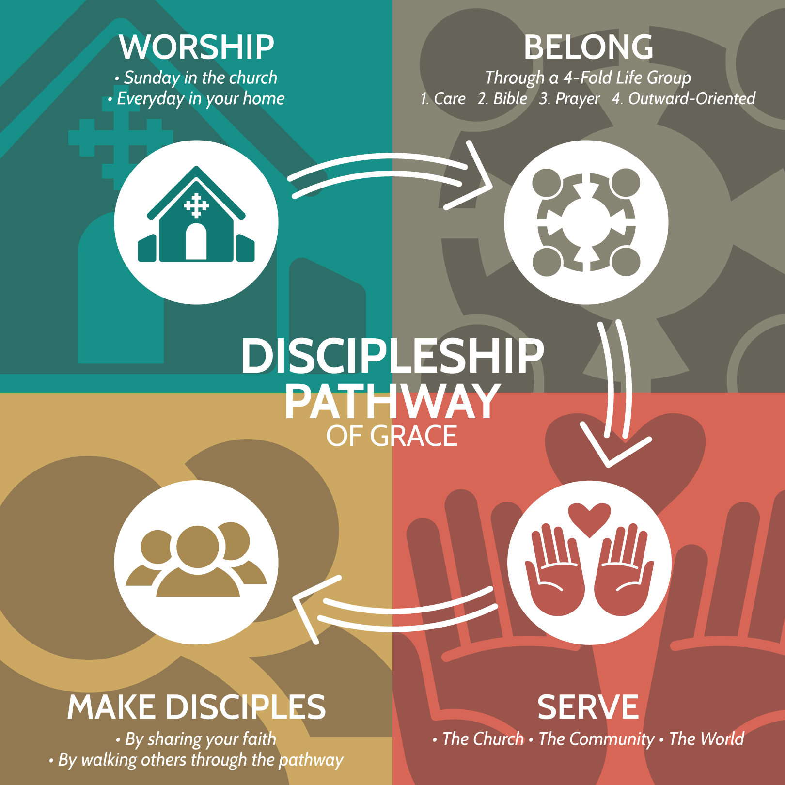 Discipleship_Graphic_05