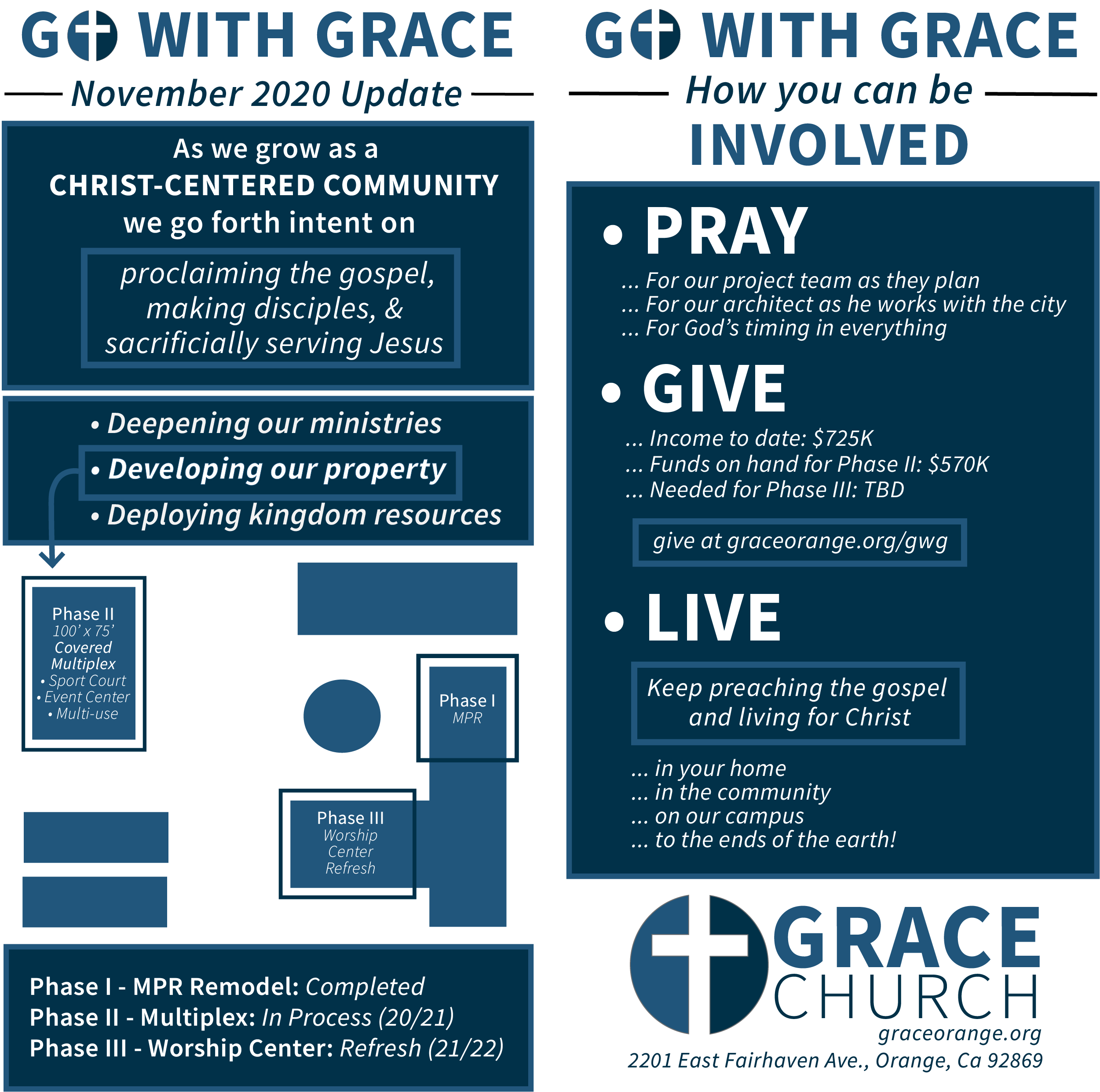 GO WITH GRACE UPDATE 2020