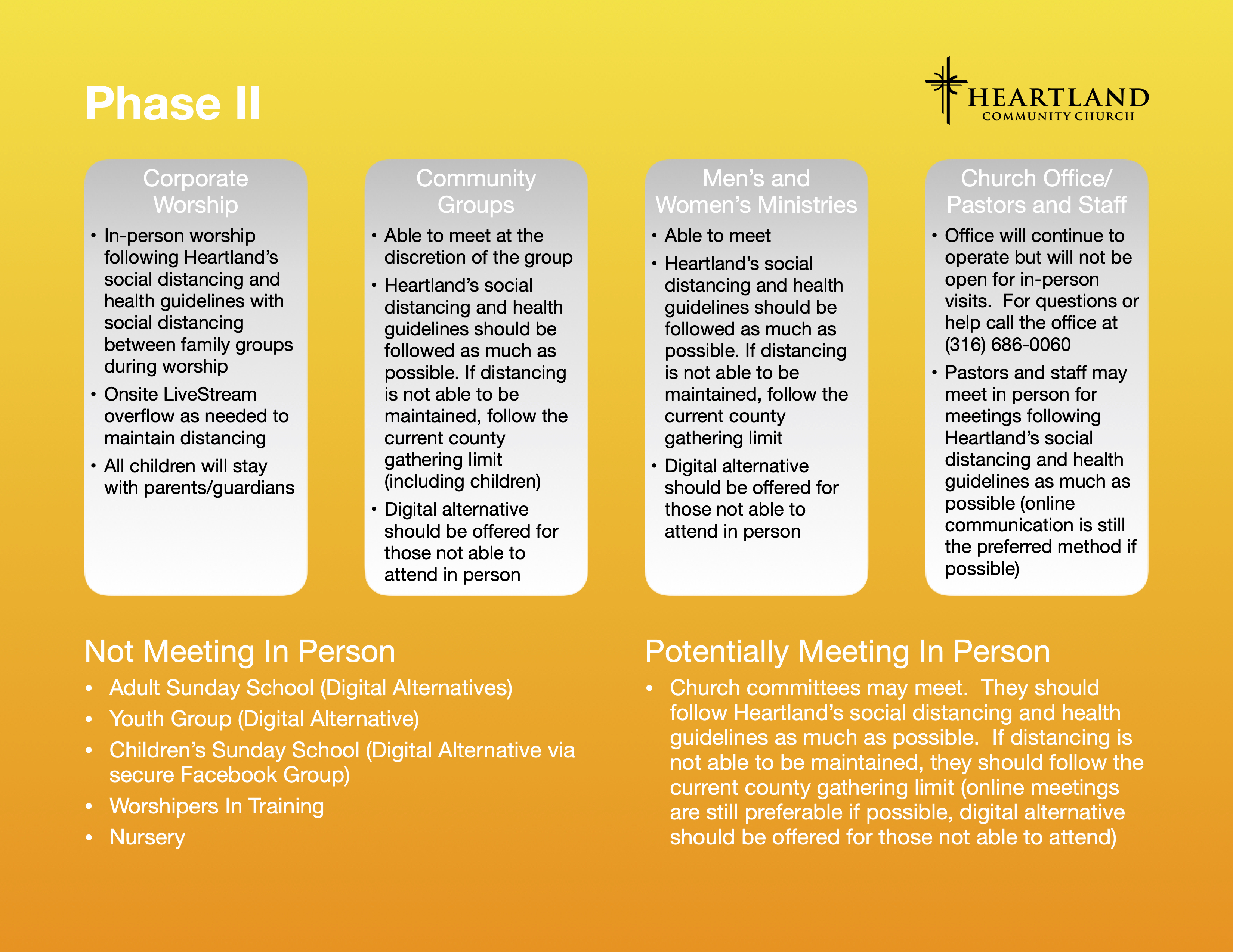 Phase II Graphic Page 1