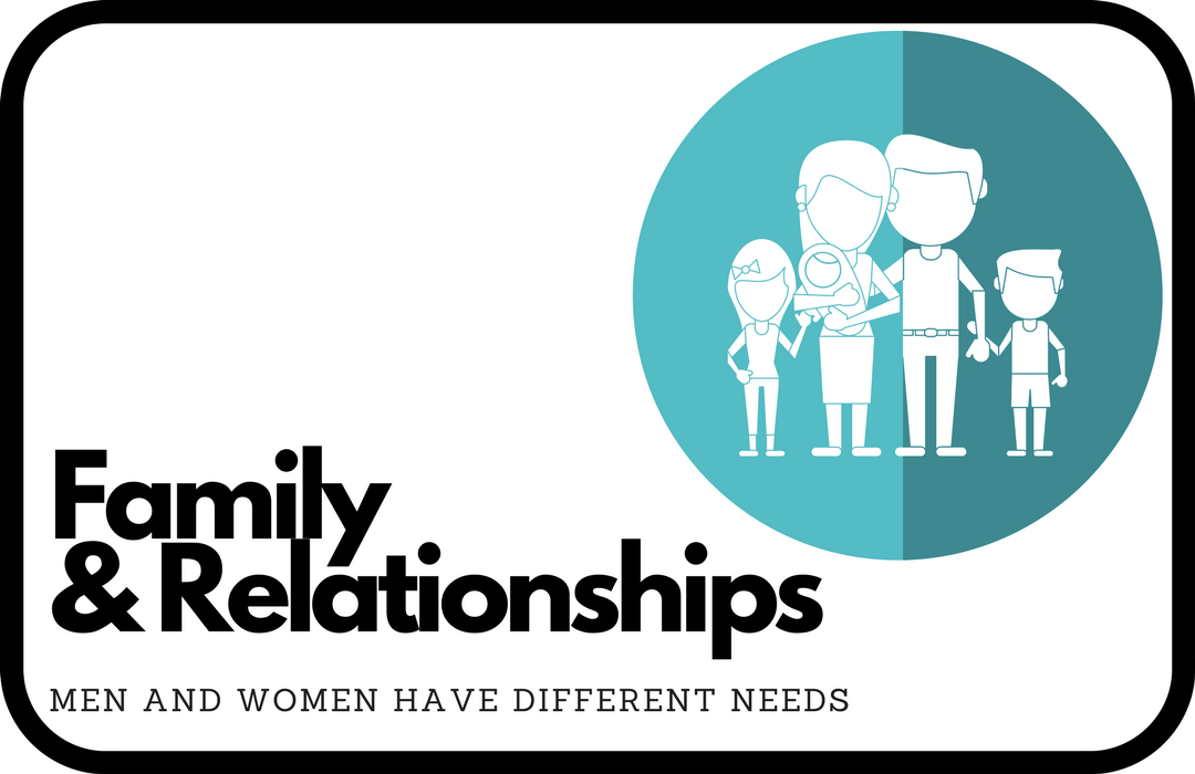 Family & Relationships MEN AND WOMEN