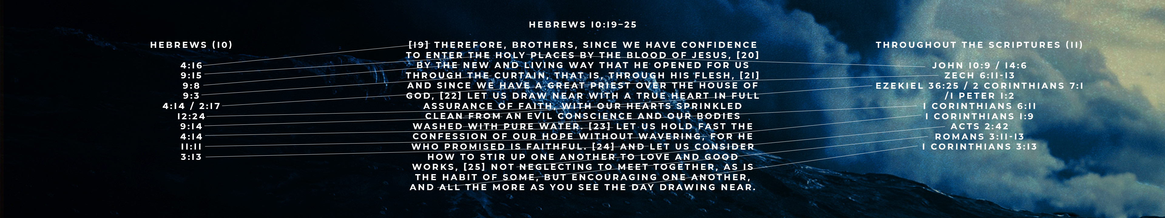 HebrewsScriptureConnections-Web