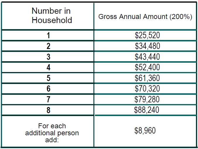 Income Chart.PNG