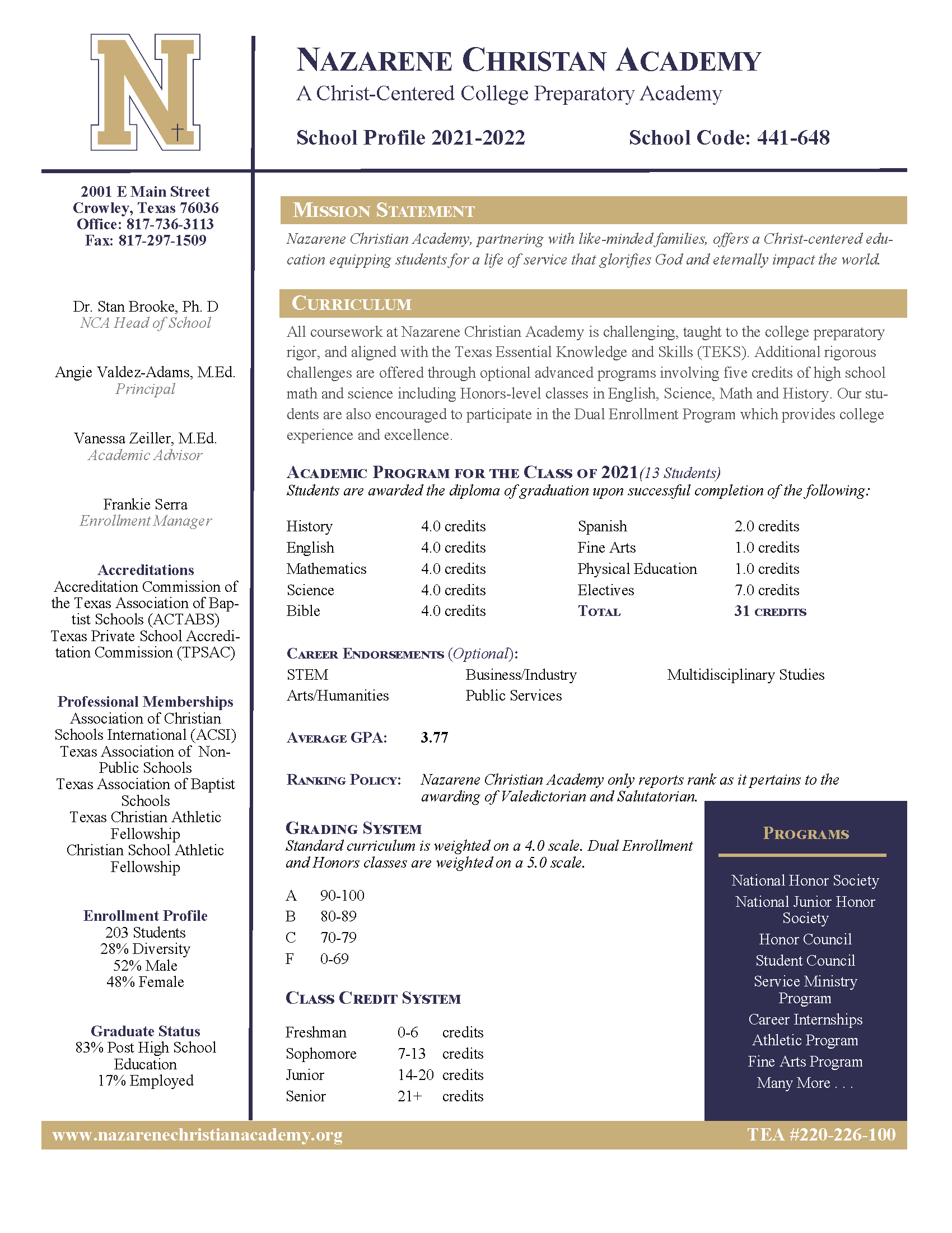 2021-2022 academic profile_Page_1