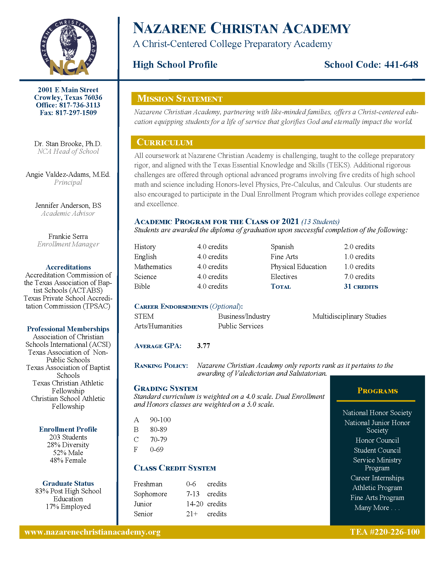 High School Academic Profile 2021-2022_Page_1