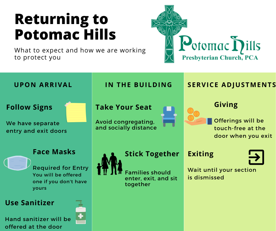 Returning to Potomac Hills v2