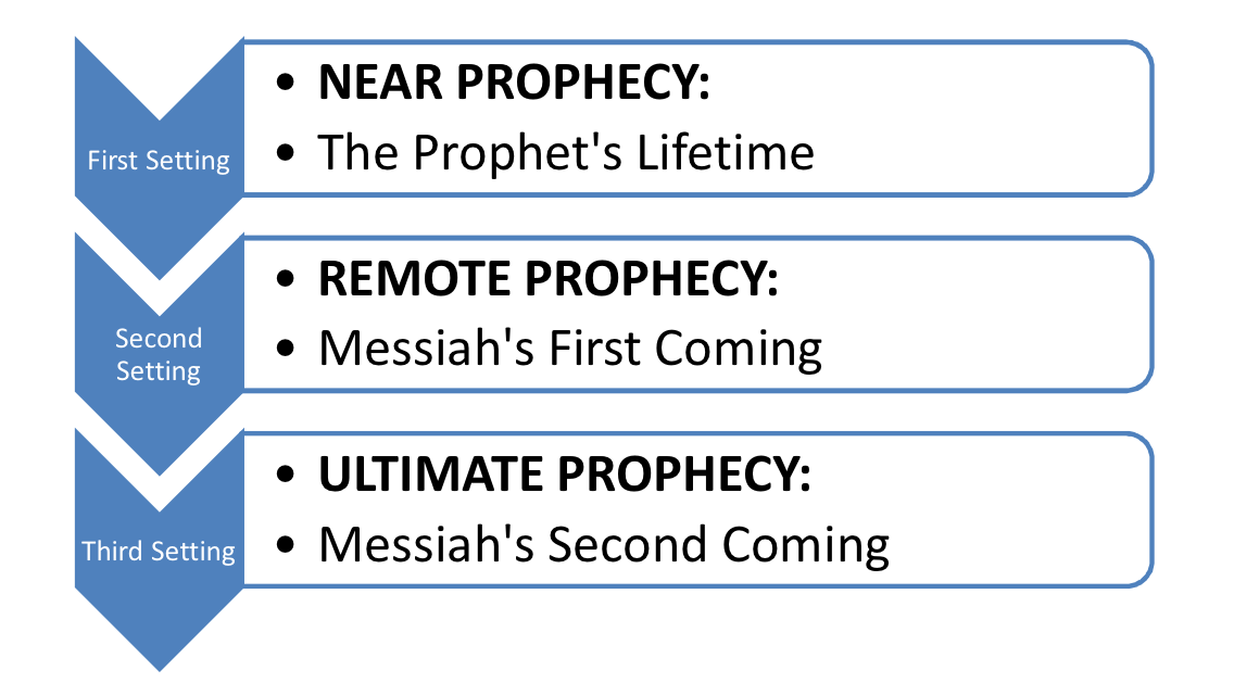 PROPHESY.PNG