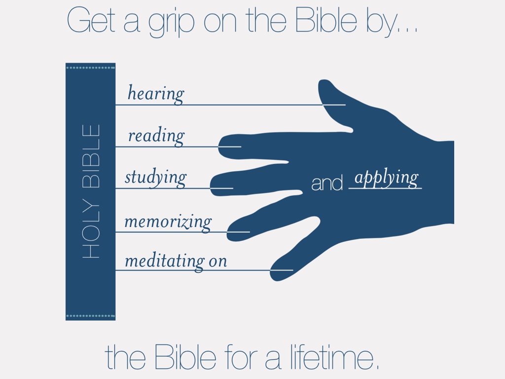 grip on bible.maher