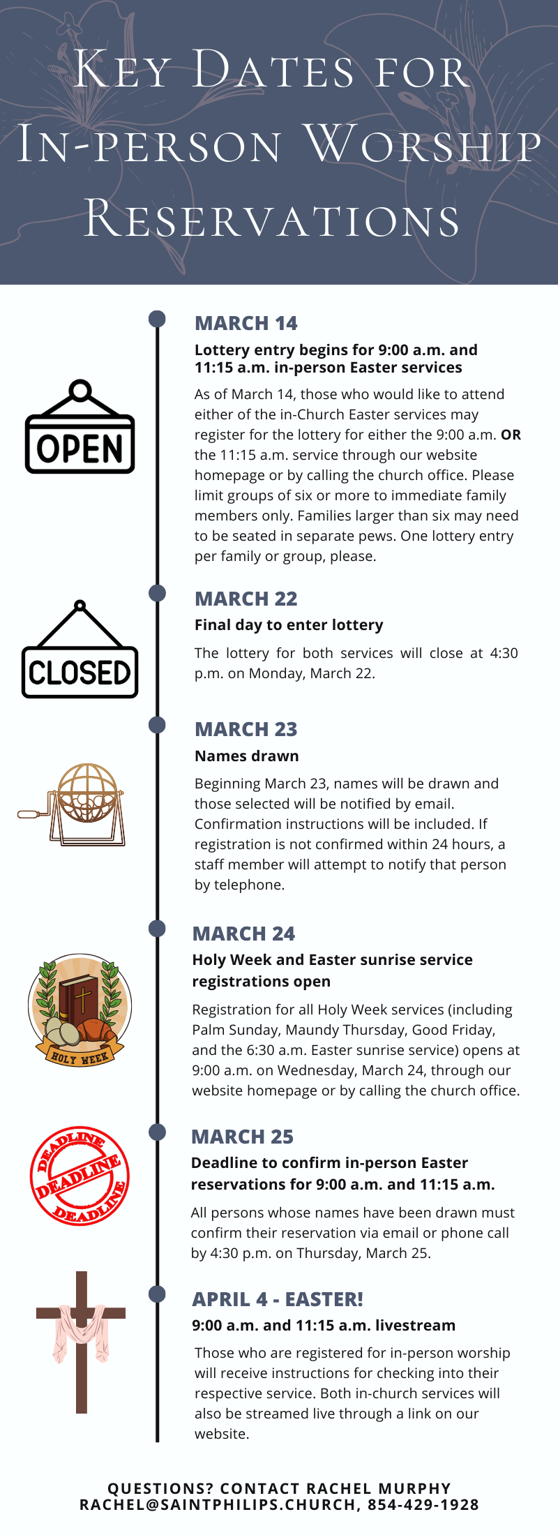 Copy of Easter infographic eSPIRE (3)
