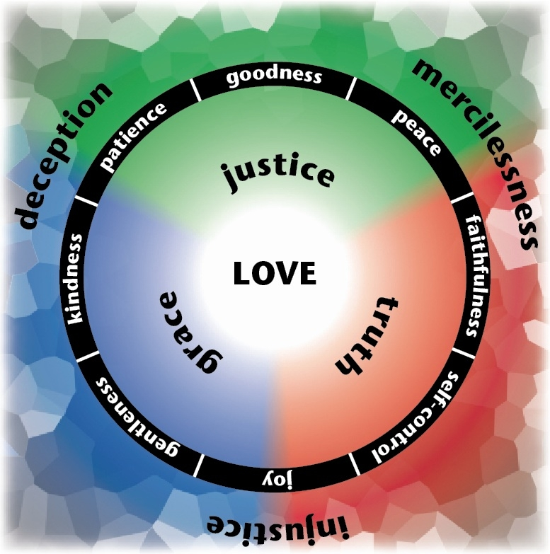 love color compass.JPG