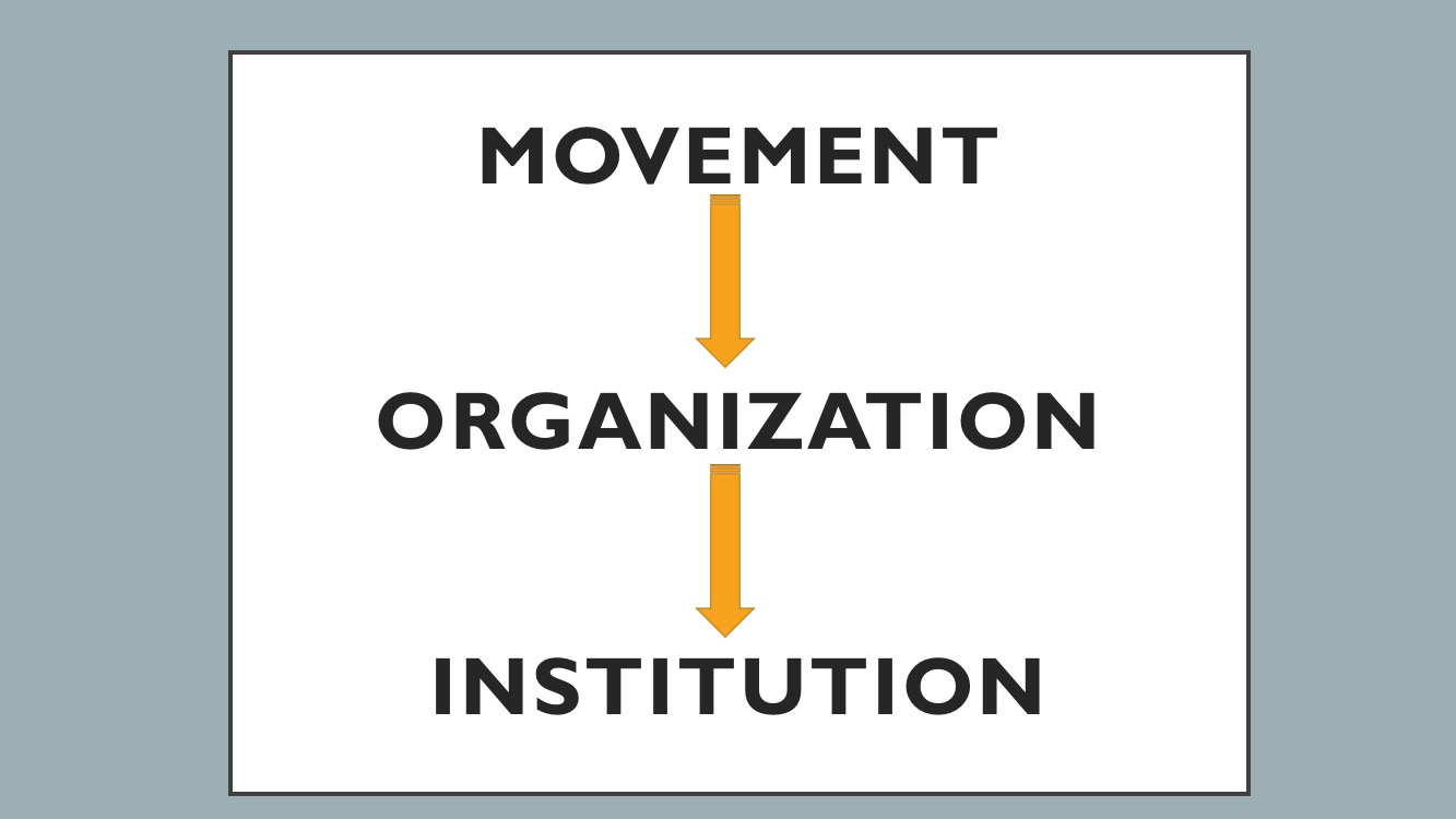 organizing for movement 1