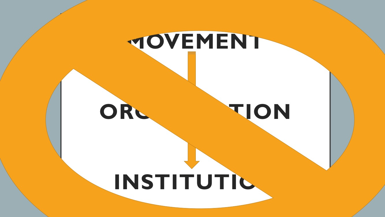 organizing for movement 2