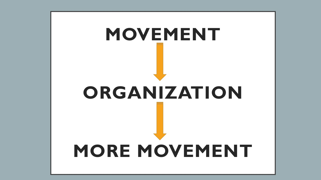 organizing for movement 3
