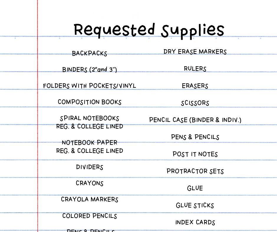 ACTC Requested Supplies