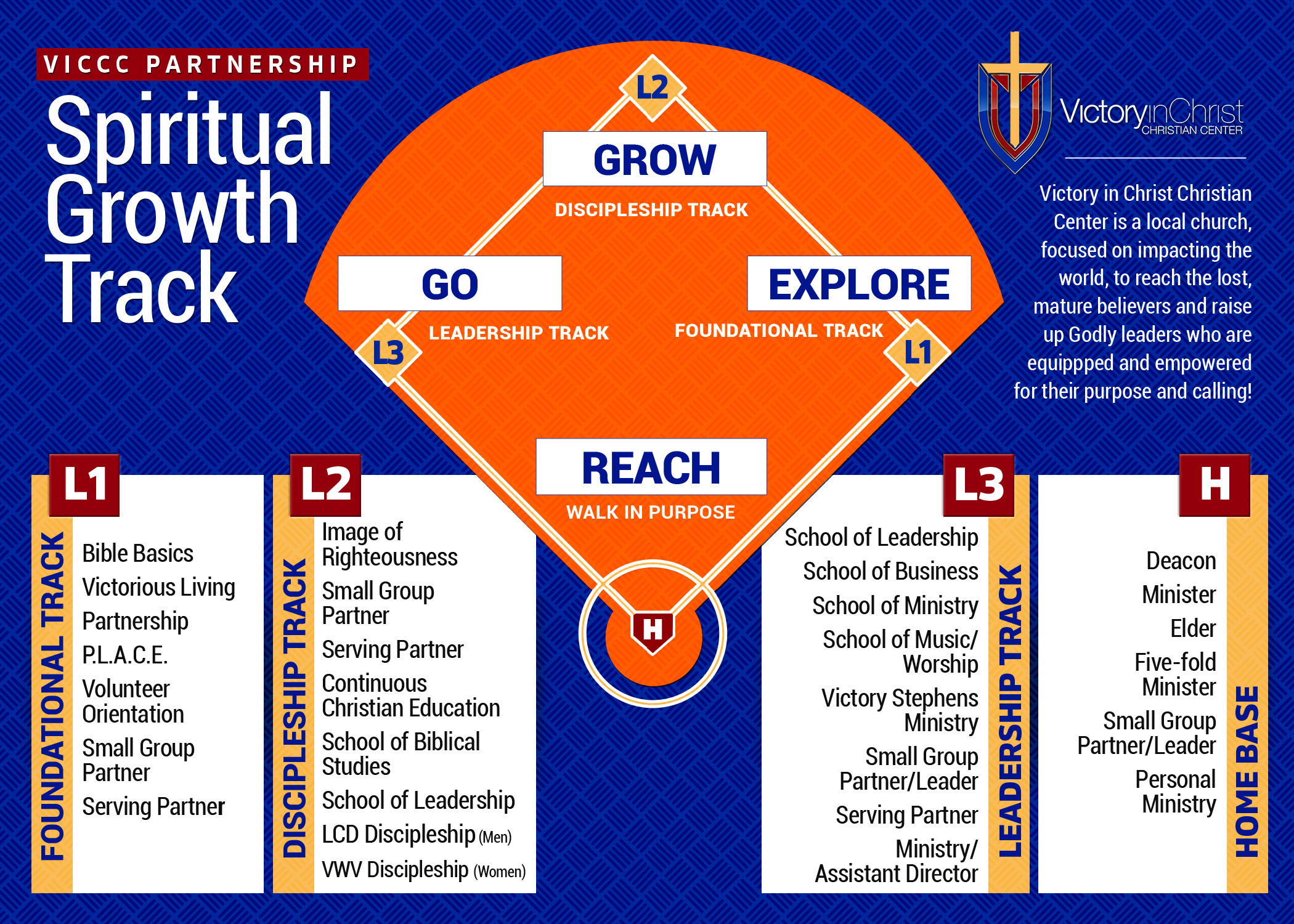 Spiritual growth track front