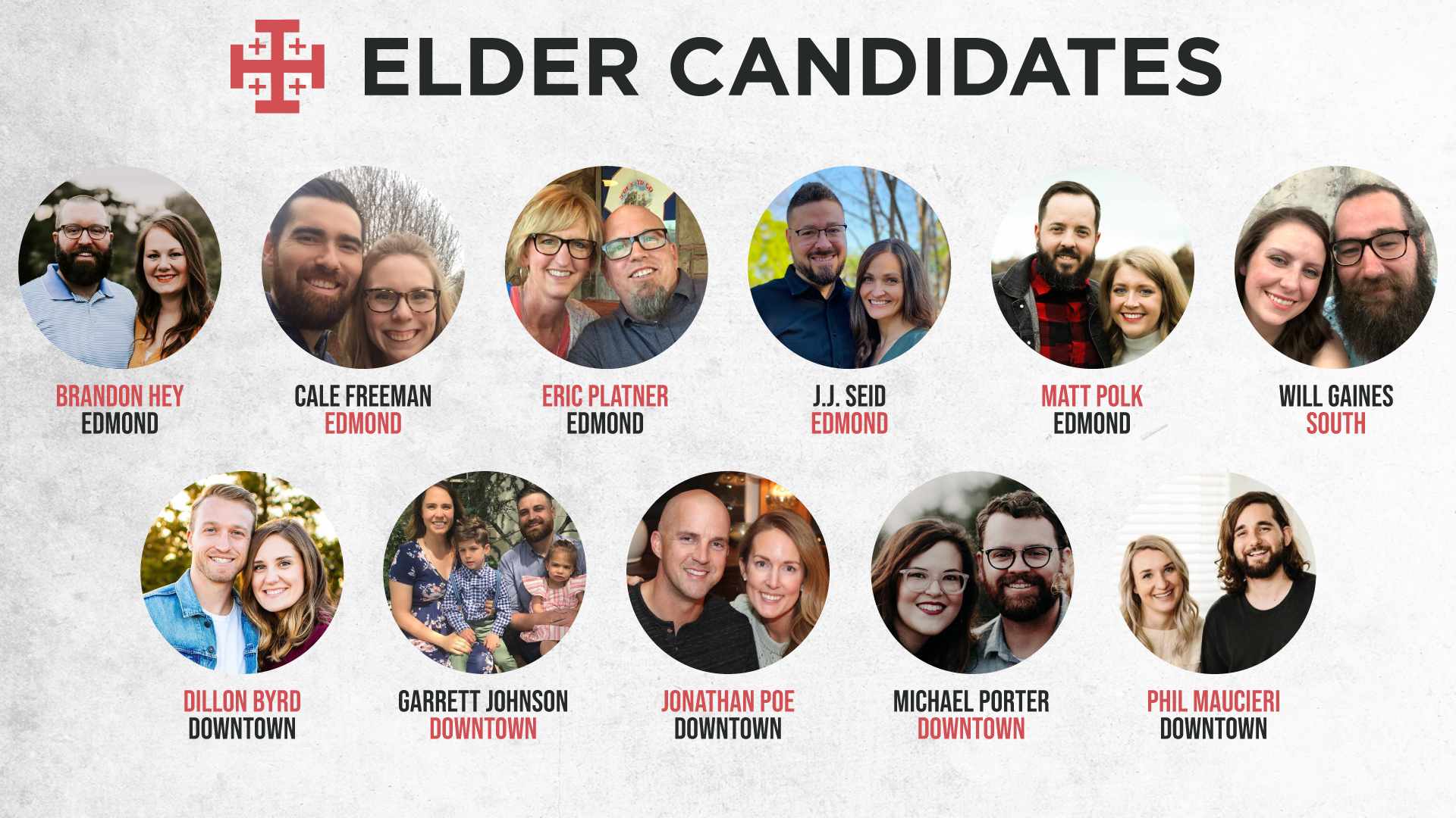 All_Candidates